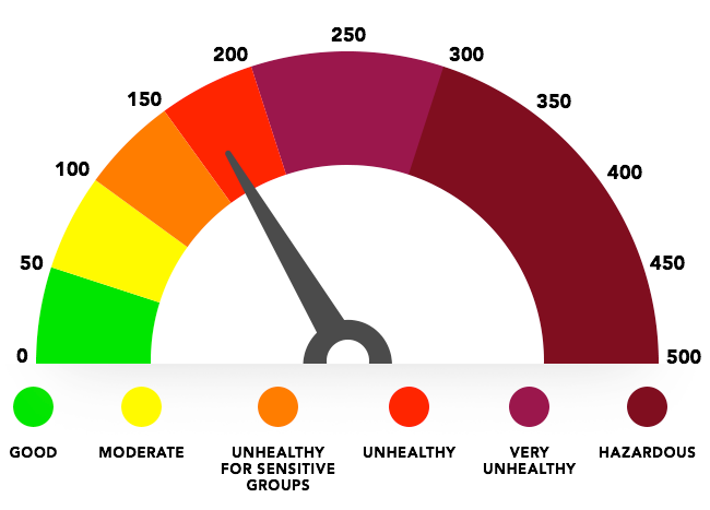 Air Quality Update