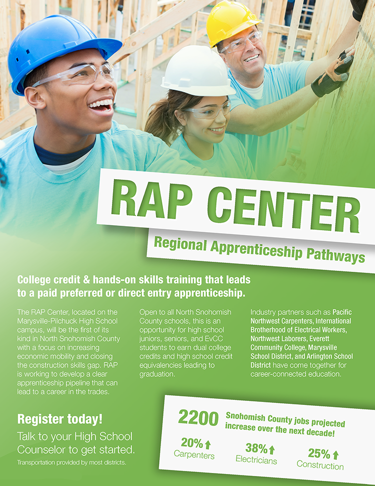 Regional Apprenticeship Program begins Fall 2019