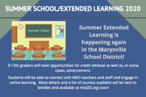 Summer School/Extended Learning for Grades 9 - 12