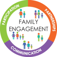 Fall Family Engagement Week (Conferencing)