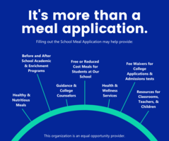 Free and Reduced Meal Applications Due