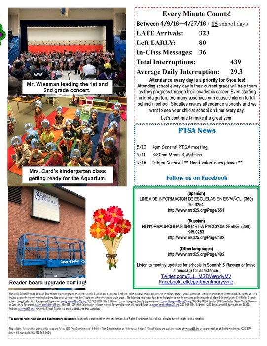 Shoultes Shark May Newsletter Page 2 of 2.