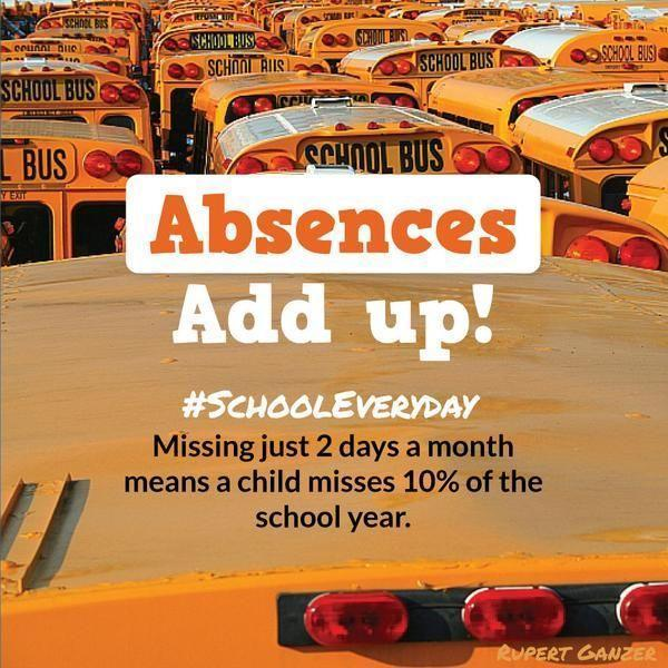 Image about absences