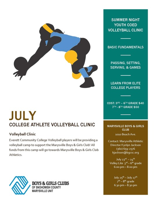 Boys & Girls club Volleyball clinic