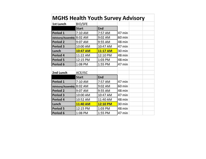 October 16th-Advisory Bell Schedule for the Healthy Youth Survey