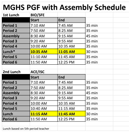 MGHS PGF Assembly Bells
