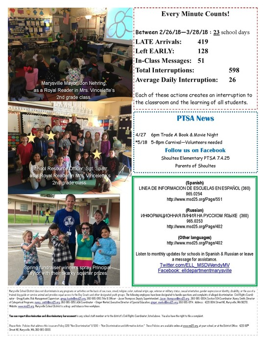 Shoultes Shark April Newslette, Page 2 of 2.