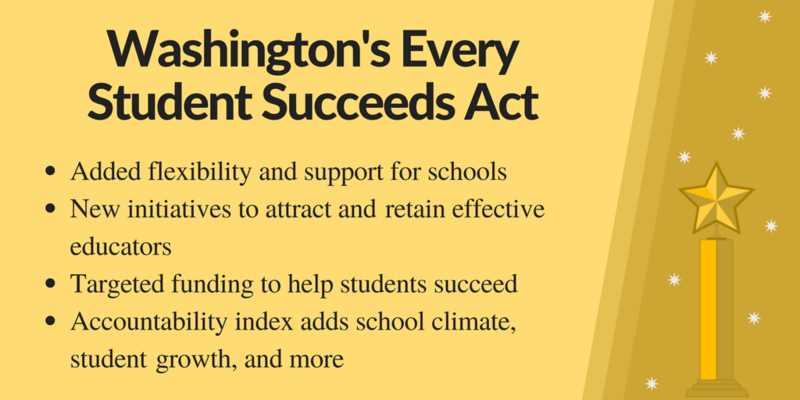 Every Student Succeeds Act Info